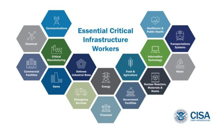 Picture list of all industries considered essential critical infrastructure workers