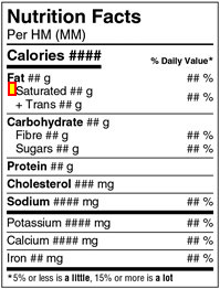 nutrition facts table example showing highlighted indent