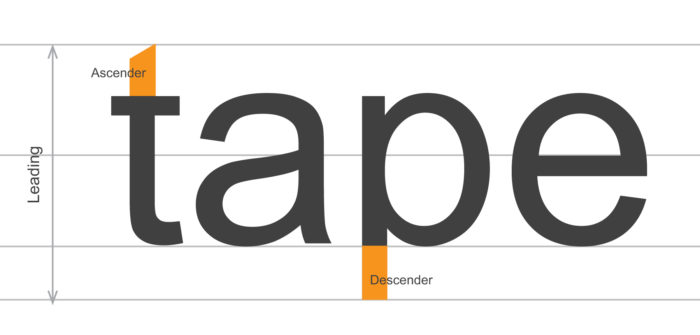 "the word ""tape"" typed showing leading with ascender and descender"